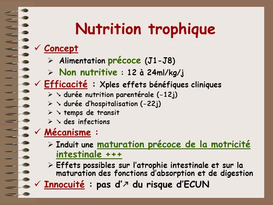 Nutrition trophique Concept