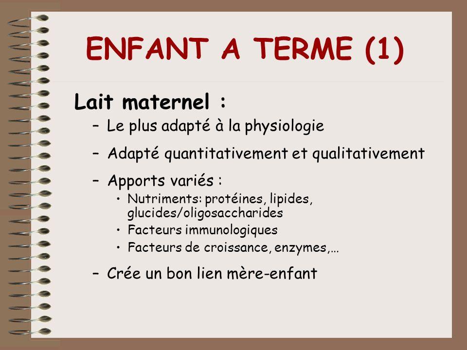 ENFANT A TERME (1) Lait maternel : Le plus adapté à la physiologie