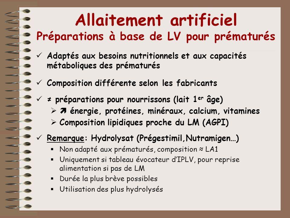 Allaitement artificiel Préparations à base de LV pour prématurés