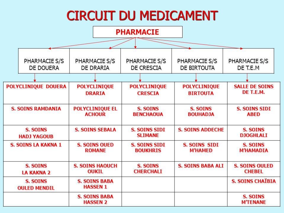 POLYCLINIQUE EL ACHOUR