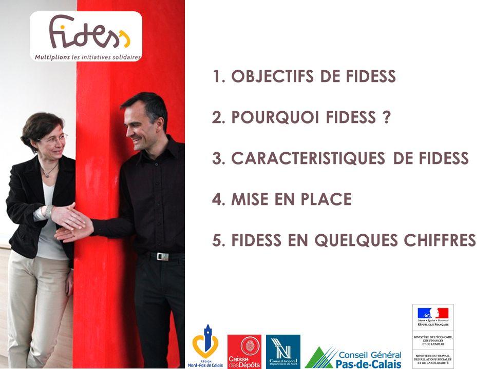 1. OBJECTIFS DE FIDESS 2. POURQUOI FIDESS. 3