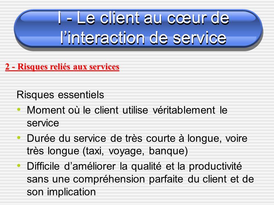 I - Le client au cœur de l'interaction de service