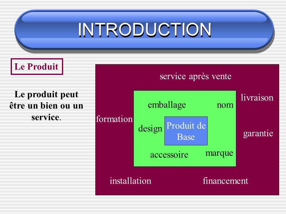 INTRODUCTION Le Produit service après vente Le produit peut