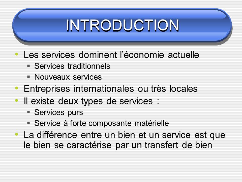 INTRODUCTION Les services dominent l'économie actuelle