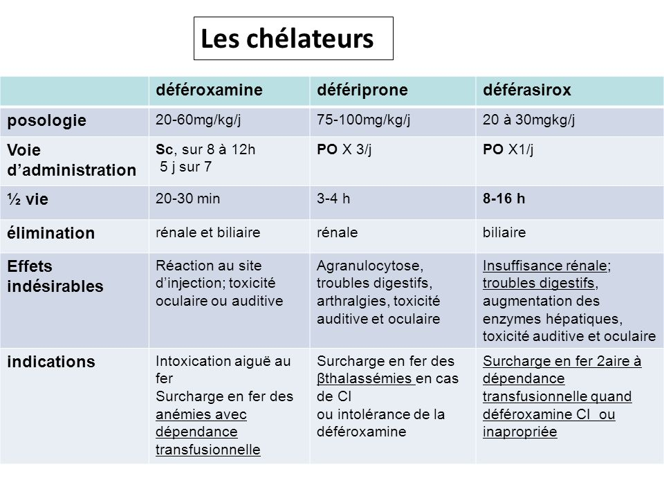 Les chélateurs déféroxamine défériprone déférasirox posologie