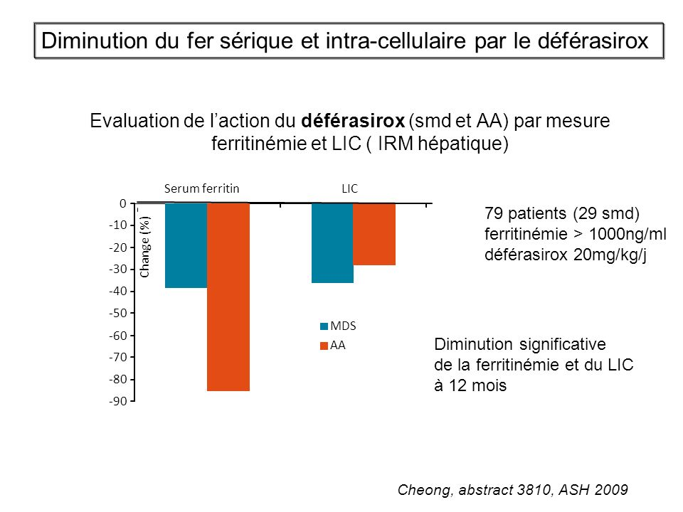 Diminution du fer sérique et intra-cellulaire par le déférasirox