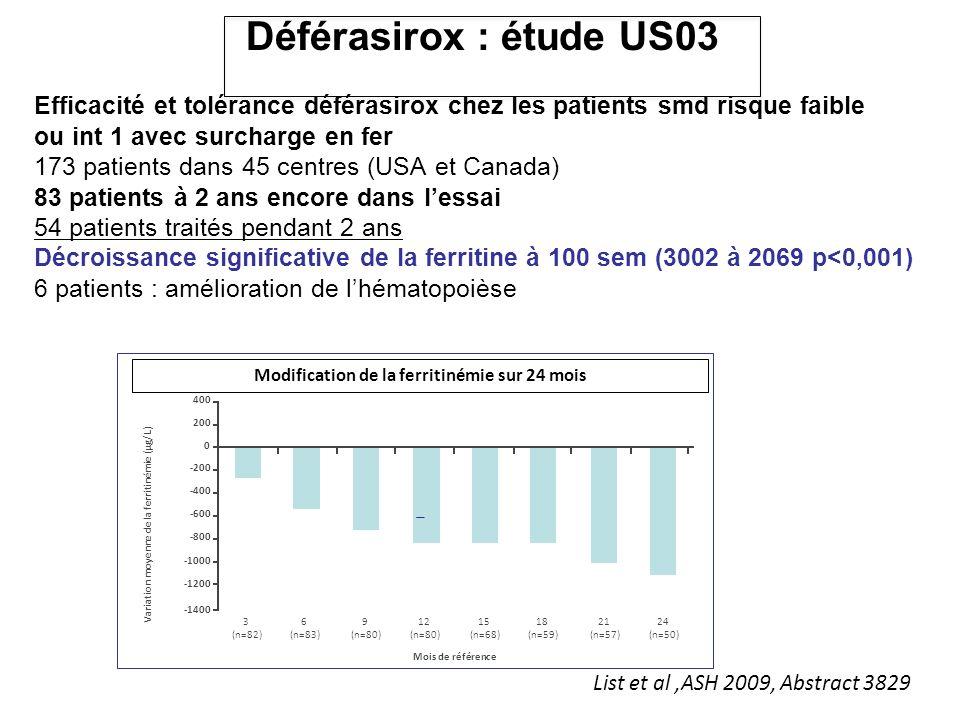 Déférasirox : étude US03 Efficacité et tolérance déférasirox chez les patients smd risque faible. ou int 1 avec surcharge en fer.