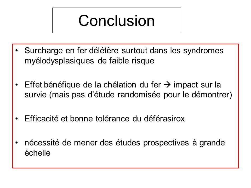 Conclusion Surcharge en fer délétère surtout dans les syndromes myélodysplasiques de faible risque.