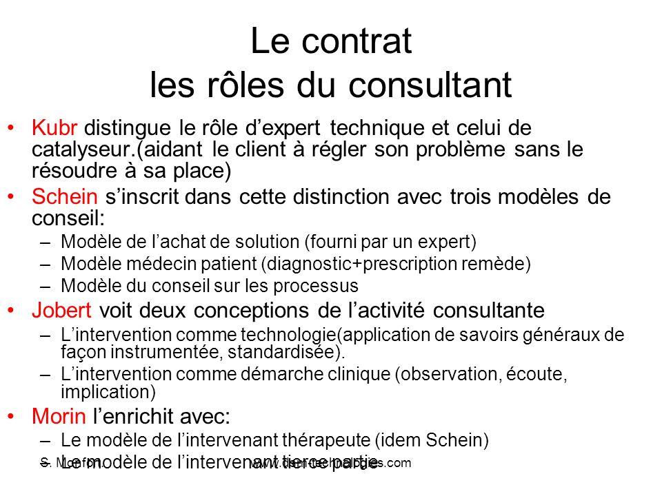 Le contrat les rôles du consultant