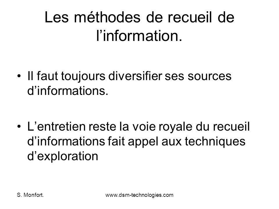 Les méthodes de recueil de l'information.