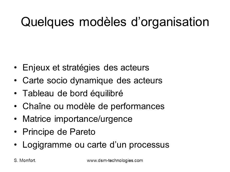 Quelques modèles d'organisation