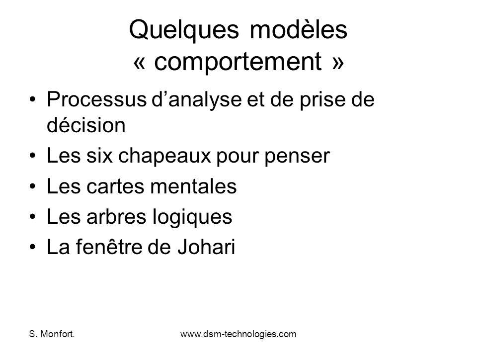 Le m tier de consultant ppt t l charger for La fenetre de johari