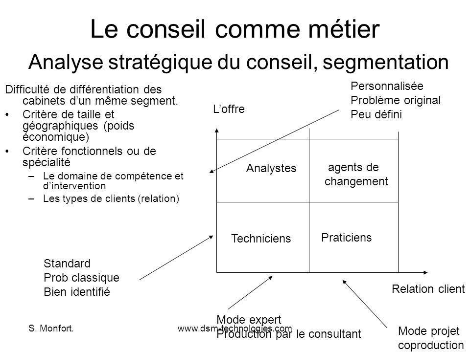 Le conseil comme métier Analyse stratégique du conseil, segmentation