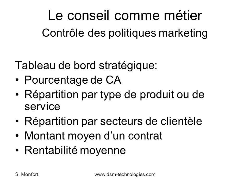 Le conseil comme métier Contrôle des politiques marketing