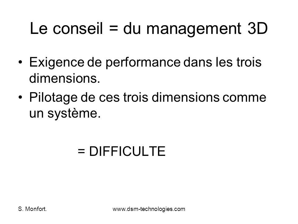 Le conseil = du management 3D
