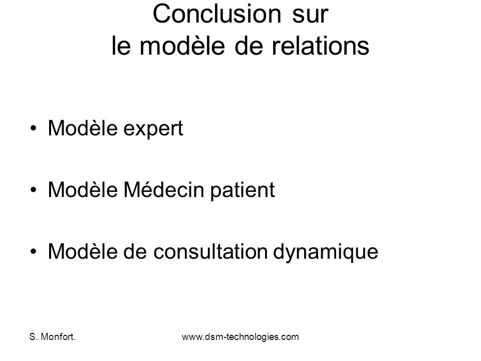 Conclusion sur le modèle de relations
