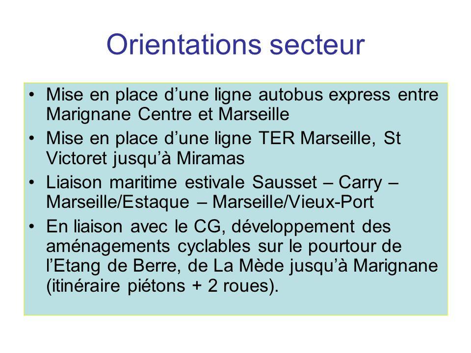 Orientations secteur Mise en place d'une ligne autobus express entre Marignane Centre et Marseille.