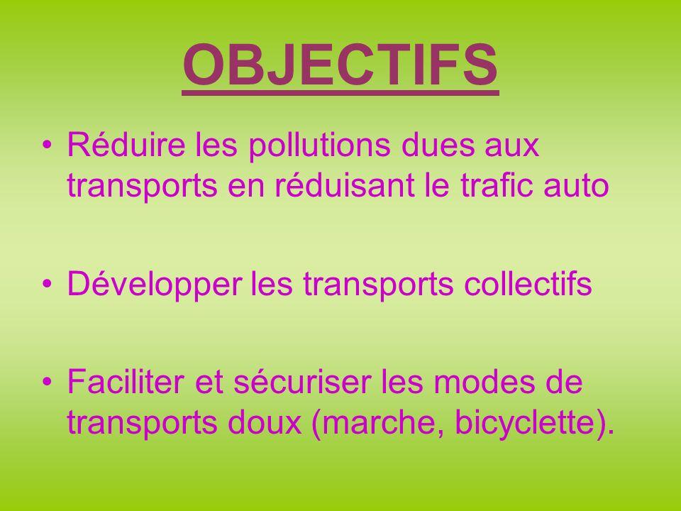 OBJECTIFS Réduire les pollutions dues aux transports en réduisant le trafic auto. Développer les transports collectifs.