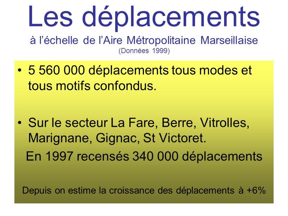 Les déplacements à l'échelle de l'Aire Métropolitaine Marseillaise (Données 1999)
