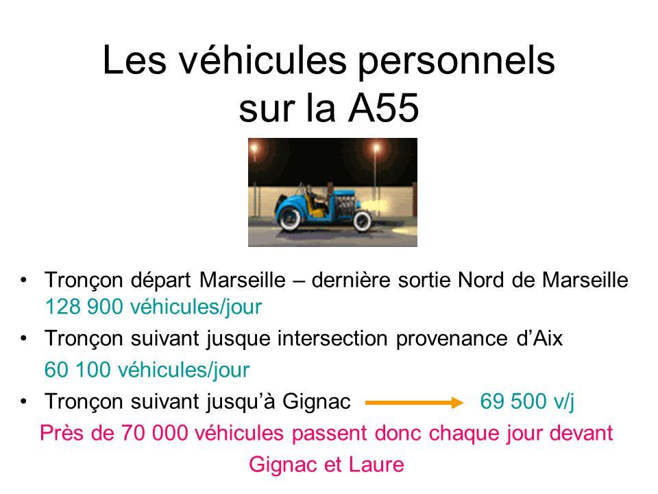 Les véhicules personnels sur la A55