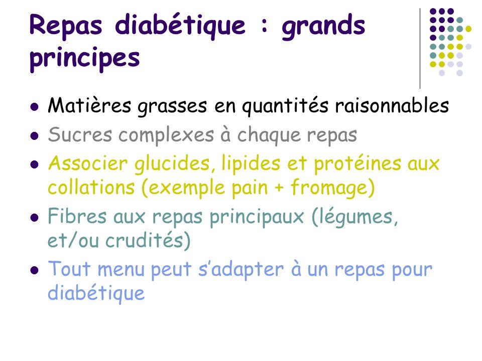 Repas diabétique : grands principes