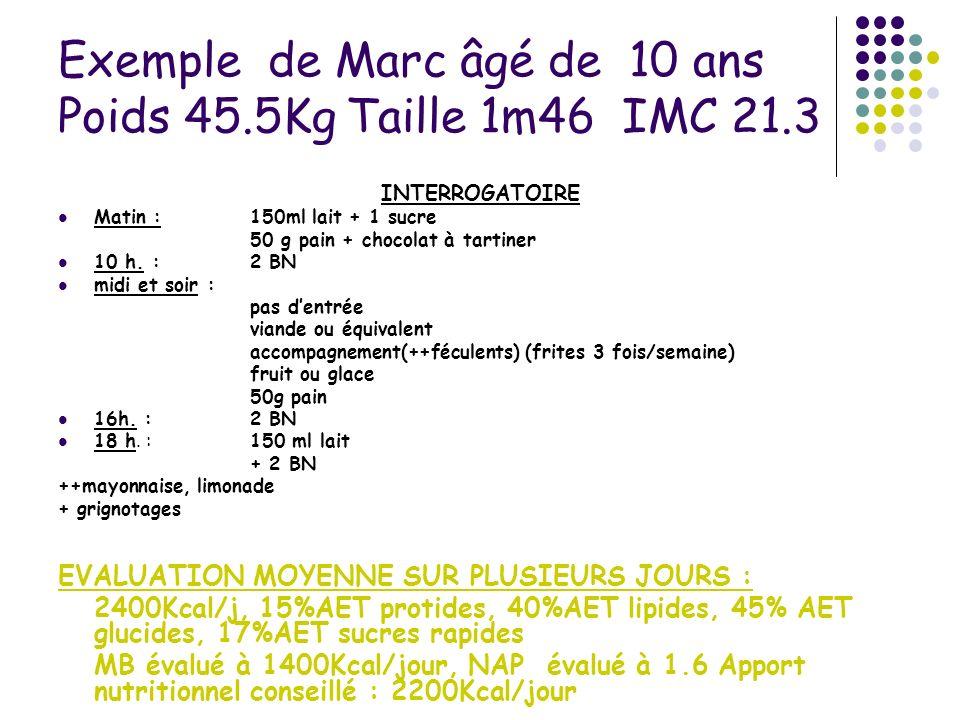 Exemple de Marc âgé de 10 ans Poids 45.5Kg Taille 1m46 IMC 21.3