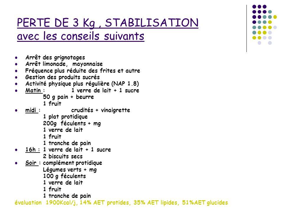 PERTE DE 3 Kg , STABILISATION avec les conseils suivants