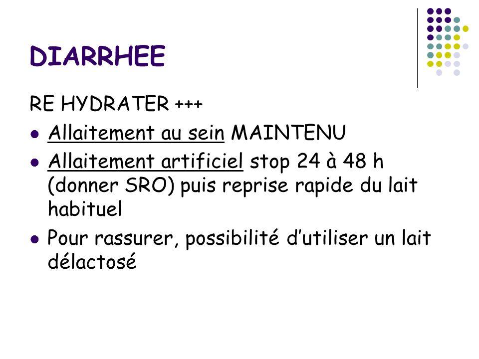 DIARRHEE RE HYDRATER +++ Allaitement au sein MAINTENU
