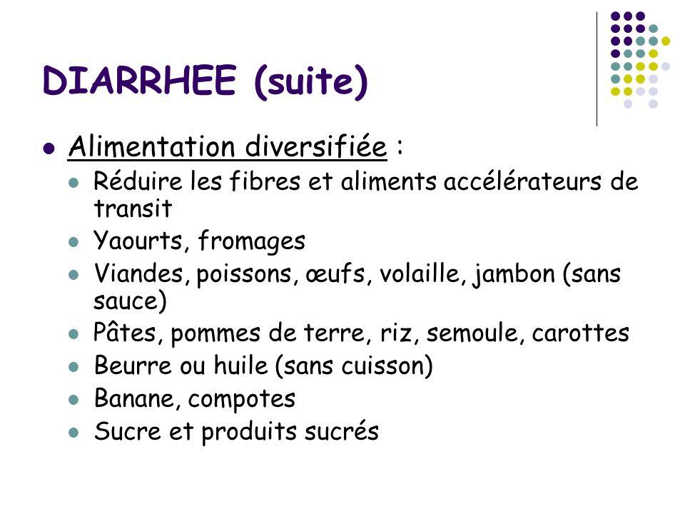 DIARRHEE (suite) Alimentation diversifiée :