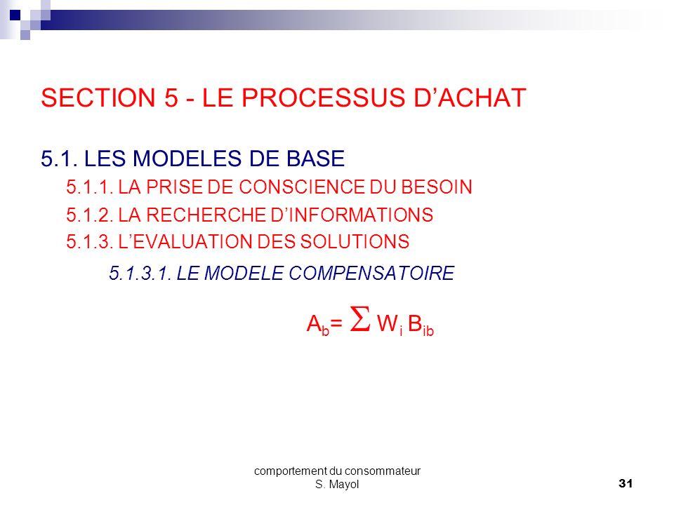 SECTION 5 - LE PROCESSUS D'ACHAT 5.1. LES MODELES DE BASE