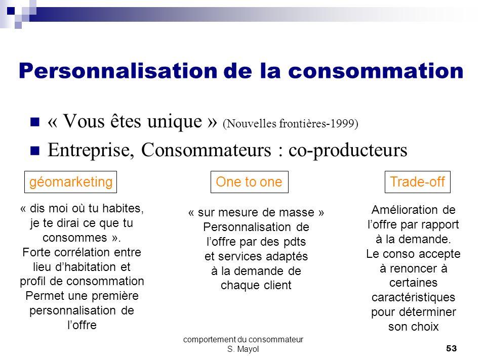 Personnalisation de la consommation
