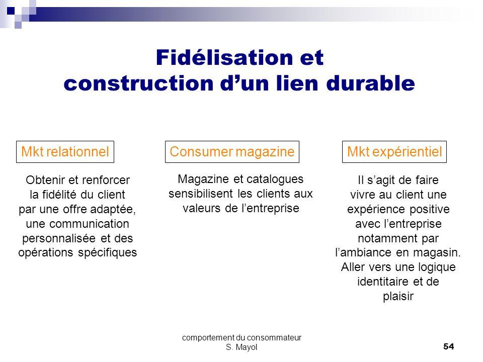Fidélisation et construction d'un lien durable