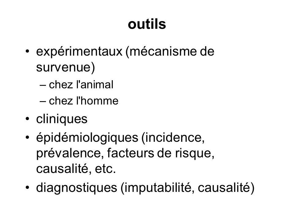 outils expérimentaux (mécanisme de survenue) cliniques