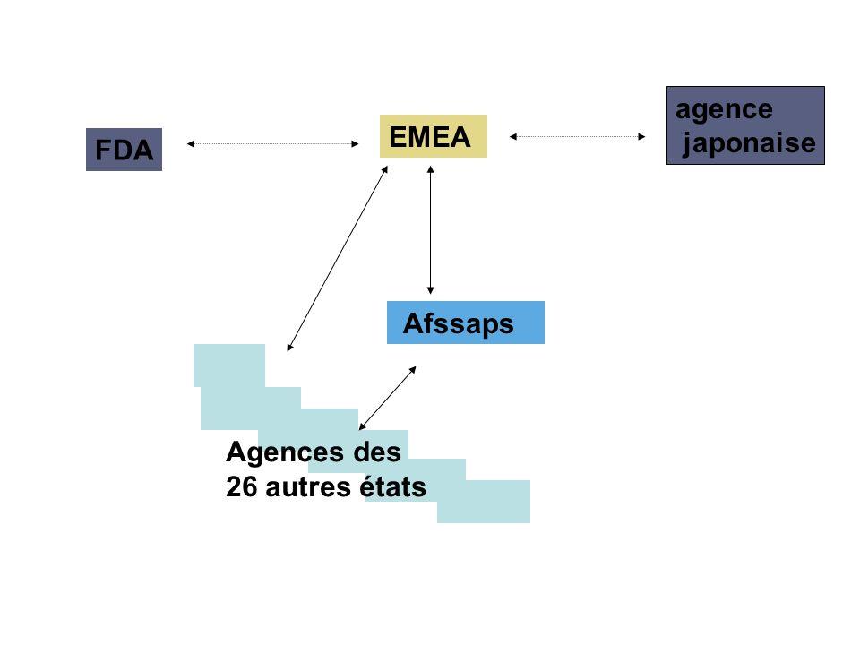agence japonaise EMEA FDA Afssaps Agences des 26 autres états