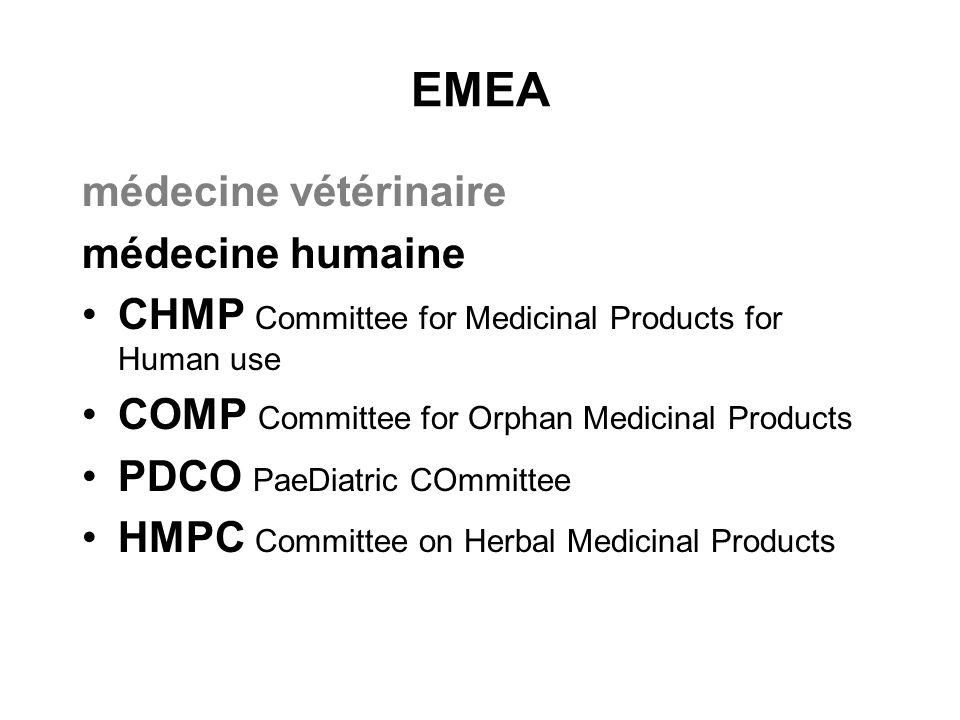 EMEA médecine vétérinaire médecine humaine
