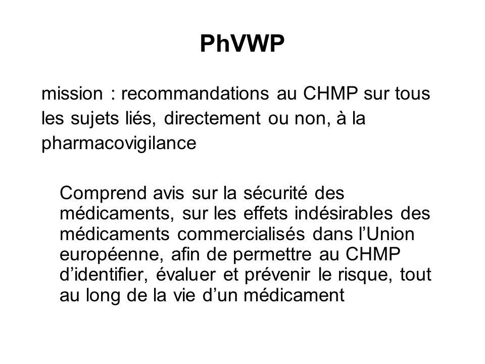 PhVWP mission : recommandations au CHMP sur tous