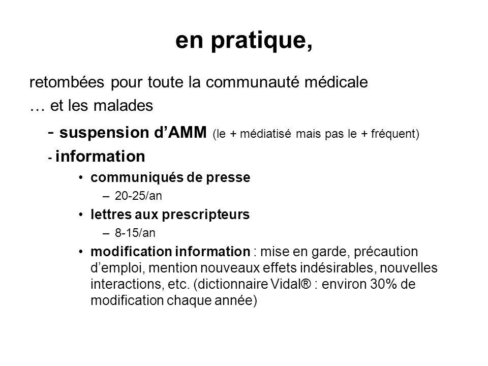 en pratique, retombées pour toute la communauté médicale. … et les malades. - suspension d'AMM (le + médiatisé mais pas le + fréquent)