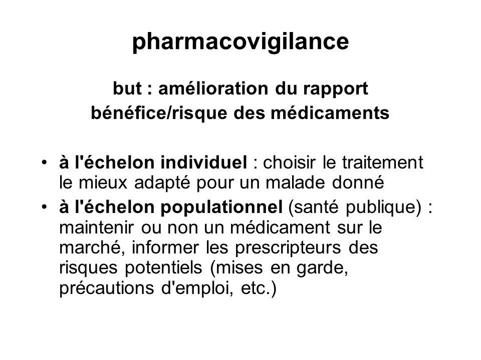 but : amélioration du rapport bénéfice/risque des médicaments