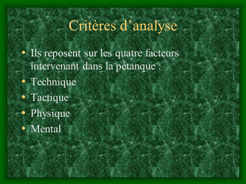 Critères d'analyse Ils reposent sur les quatre facteurs intervenant dans la pétanque : Technique. Tactique.