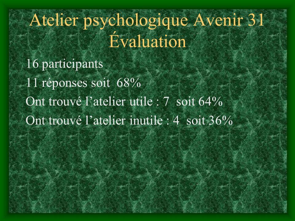 Atelier psychologique Avenir 31 Évaluation