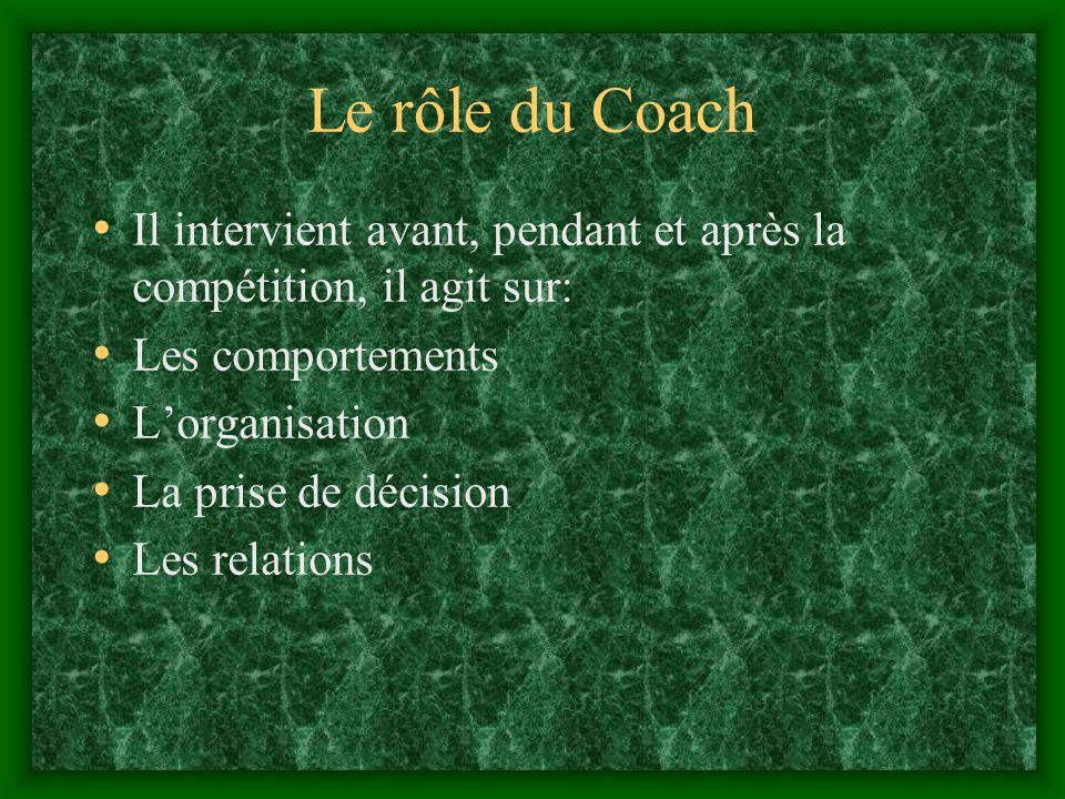 Le rôle du Coach Il intervient avant, pendant et après la compétition, il agit sur: Les comportements.