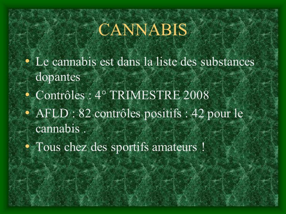 CANNABIS Le cannabis est dans la liste des substances dopantes