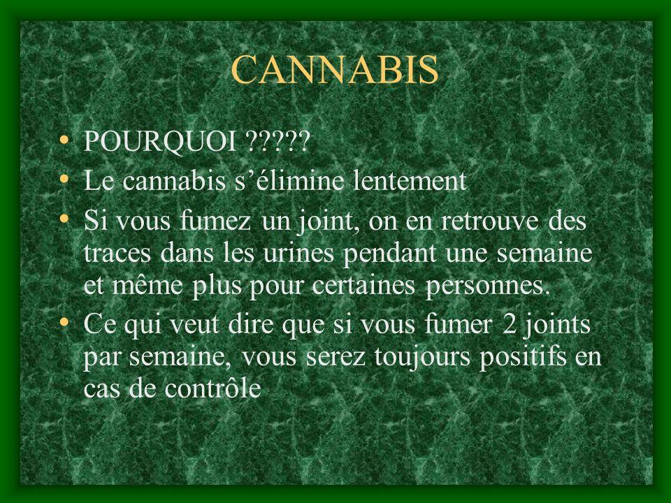 CANNABIS POURQUOI Le cannabis s'élimine lentement