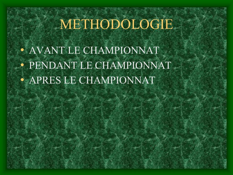METHODOLOGIE AVANT LE CHAMPIONNAT PENDANT LE CHAMPIONNAT