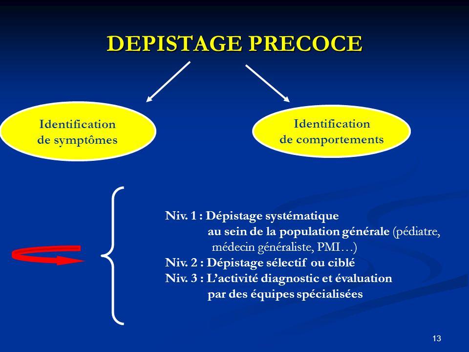 DEPISTAGE PRECOCE Identification Identification de symptômes