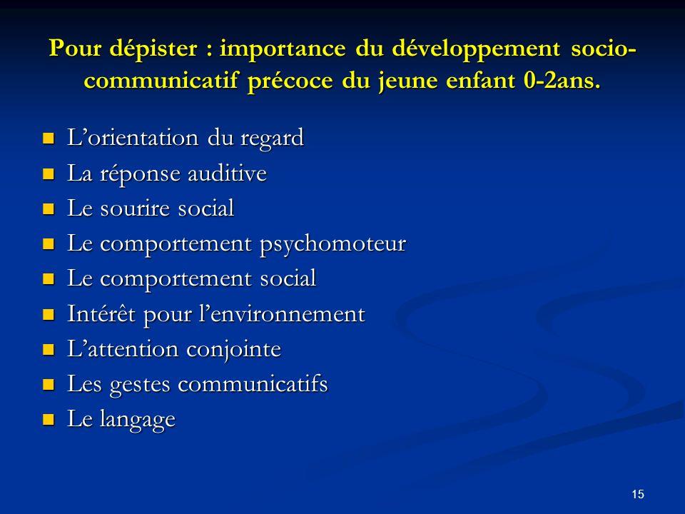 Pour dépister : importance du développement socio-communicatif précoce du jeune enfant 0-2ans.