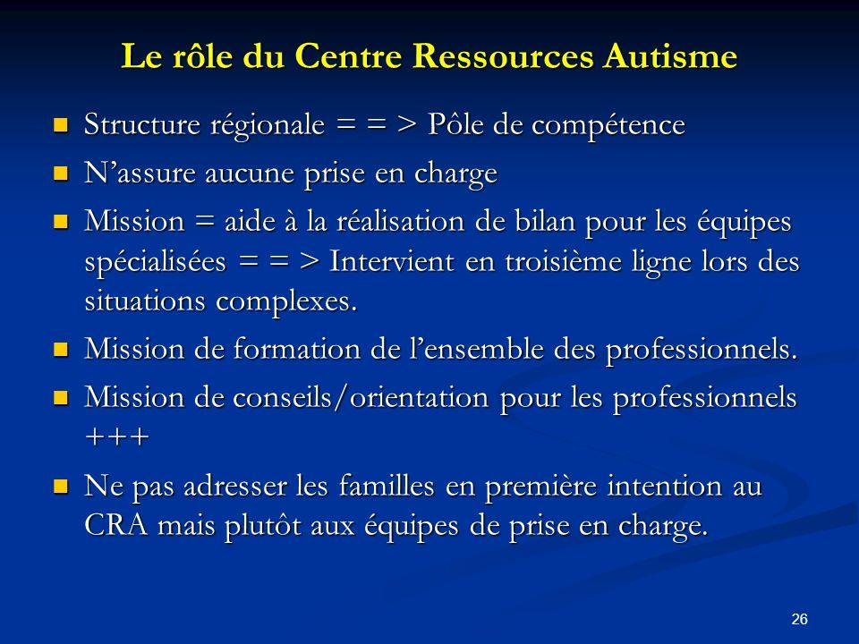 Le rôle du Centre Ressources Autisme