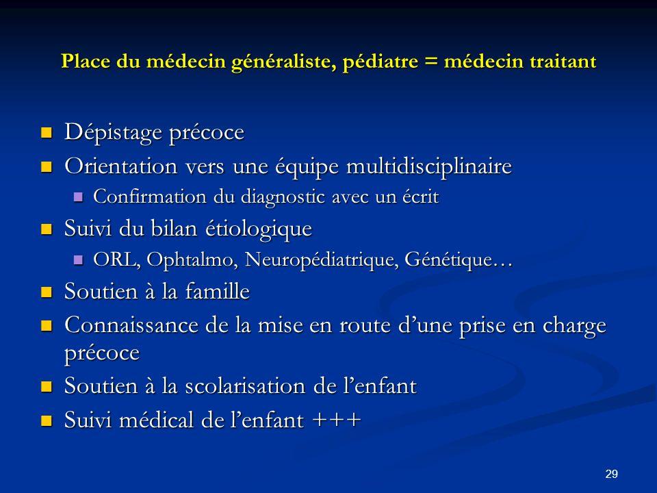 Place du médecin généraliste, pédiatre = médecin traitant
