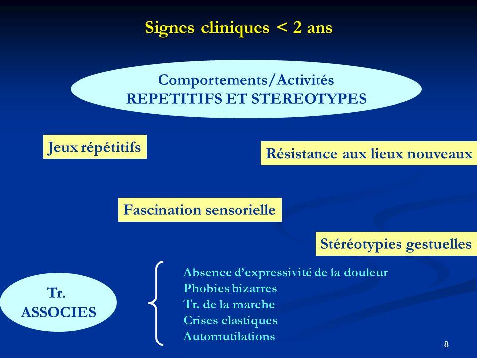 Signes cliniques < 2 ans