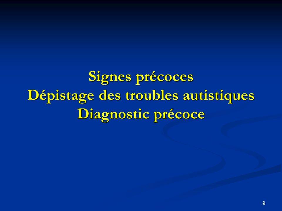 Signes précoces Dépistage des troubles autistiques Diagnostic précoce